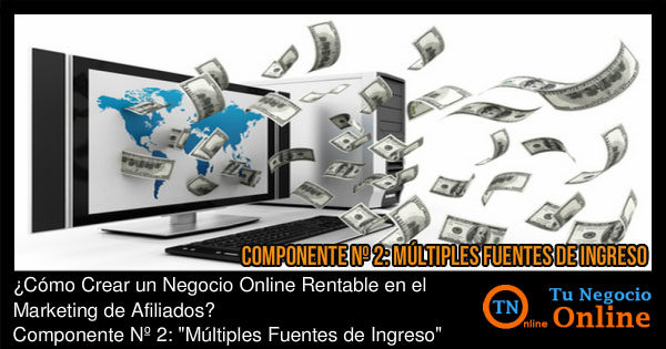 Negocio Online Rentable en el Marketing de Afiliados - Múltiples Fuentes de Ingreso